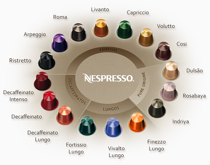 what are the best nespresso capsules. Black Bedroom Furniture Sets. Home Design Ideas